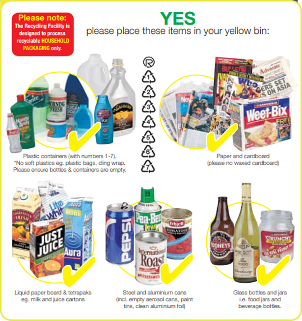 please place these items in your yellow bin